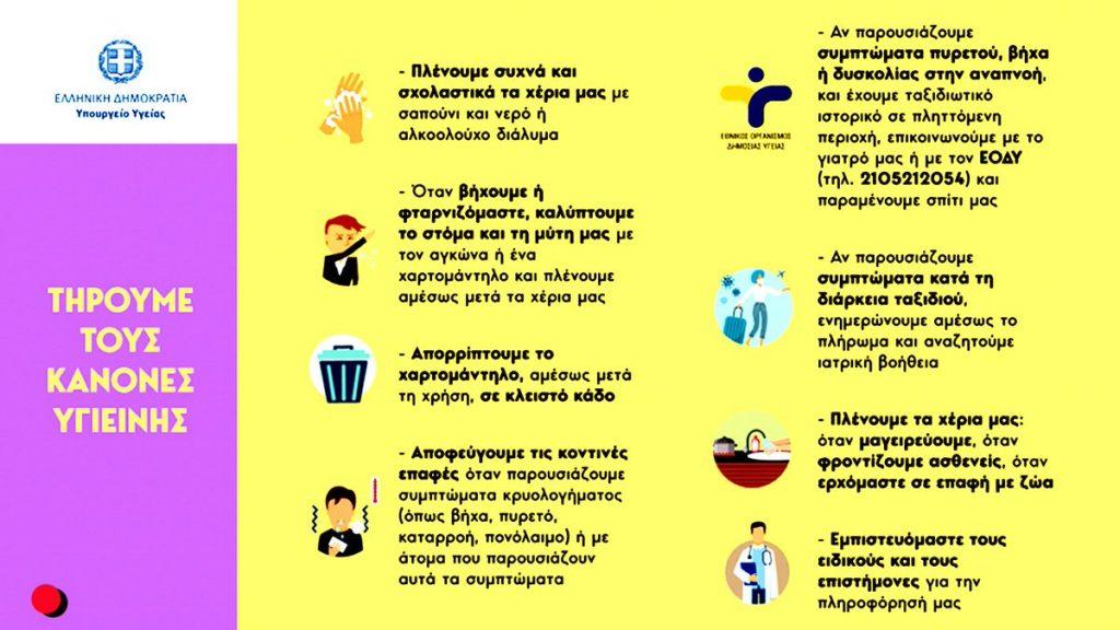 COVID-19 Instructions